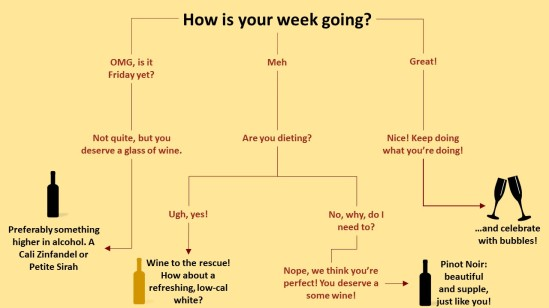 Wine Wednesday Infographic